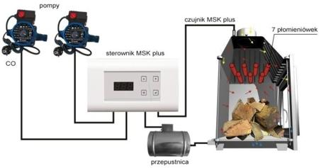 DOSTAWA GRATIS! 30041761 Mikroprocesorowy sterownik kominka MSK PLUS z przepustnicą fi 100