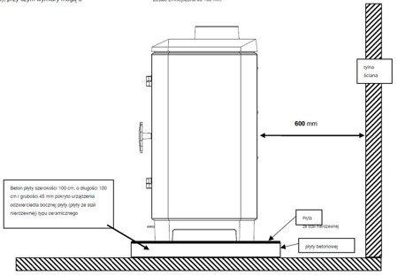 Piec wolnostojący Invicta 8kW Carolo z dolotem powietrza (kolor: antracyt) - spełnia anty-smogowy EkoProjekt 86876391