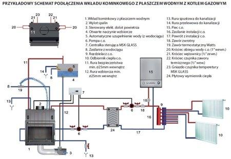 DOSTAWA GRATIS! 30063881 Wkład kominkowy 12kW Zuzia BS DECO z płaszczem wodnym (lewa boczna szyba bez szprosa) - spełnia anty-smogowy EkoProjekt