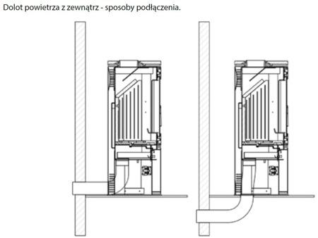 DOSTAWA GRATIS! 30071236 Piec wolnostojący koza 10kW Falcon W z wylotem spalin fi 150 - spełnia anty-smogowy EkoProjekt