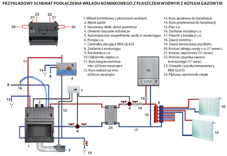KONS Wkład kominkowy 8kW Maja z płaszczem wodnym, wężownicą (szyba prosta) - spełnia anty-smogowy EkoProjekt 30041201