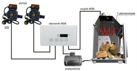 Mikroprocesorowy sterownik kominka z przepustnicą fi 100 glass 30041764