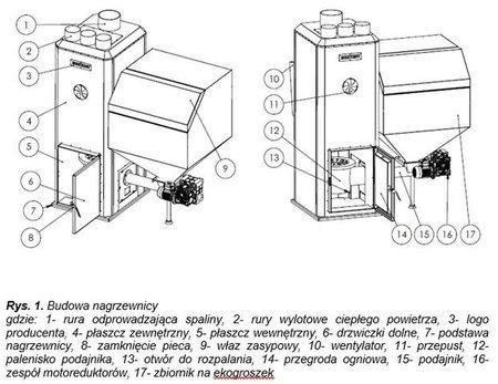 Piec nadmuchowy z podajnikiem 75kW, blacha kotłowa 6mm (paliwo: pellet, ekogroszek, drewno) 95476619