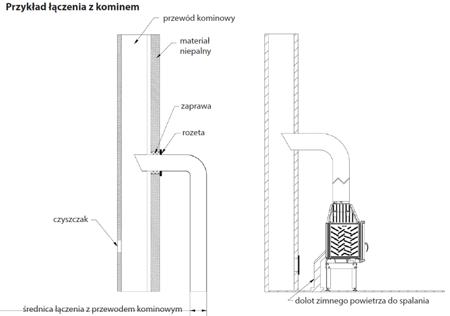 Wkład kominkowy 8kW Maja BS Gilotyna (prawa boczna szyba bez szprosa, podnoszona do góry) - spełnia anty-smogowy EkoProjekt 30040904